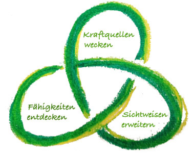 start-therapie-coaching-rosenheim_